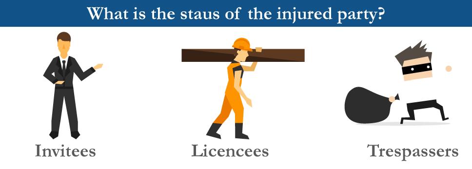 Injured Party's Status