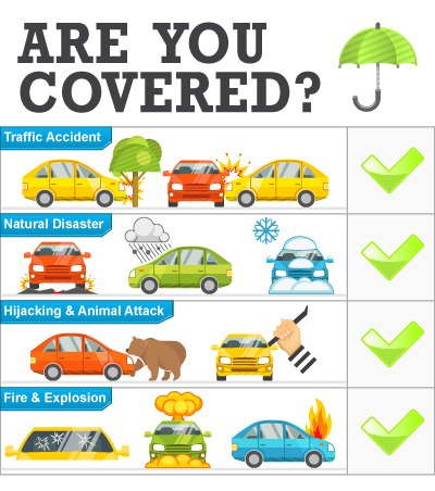 What Is Covered By Liability Car Insurance