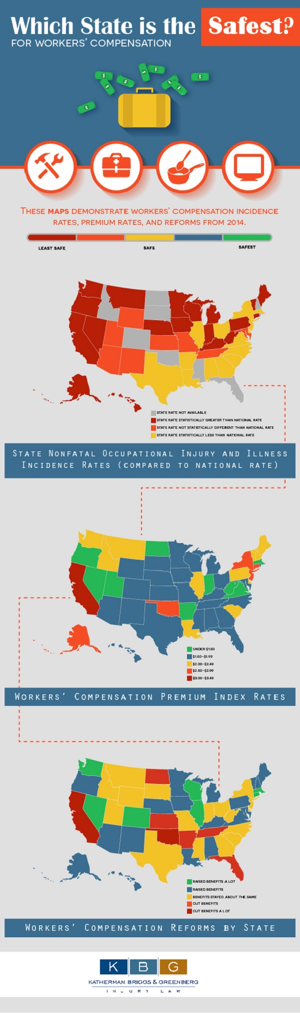 Which State is the Safest? For Workers' Compensation