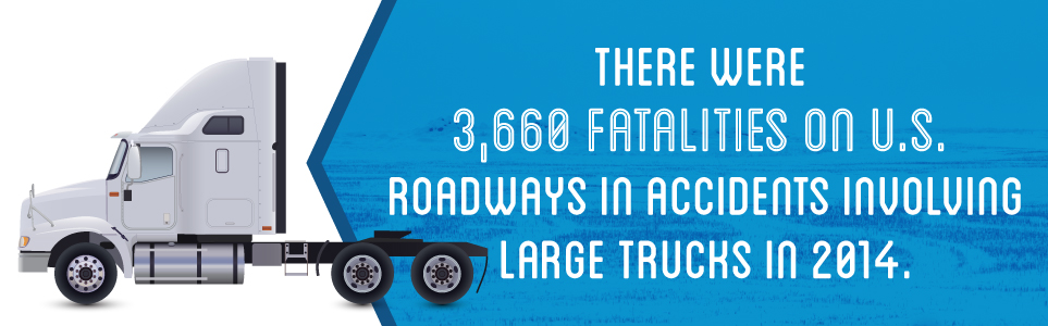 There were 3,660 fatalities on US roadways in accidents involving large trucks in 2014.