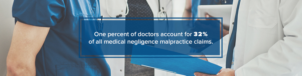 1% of doctors account for 32% of all medical malpractice claims.
