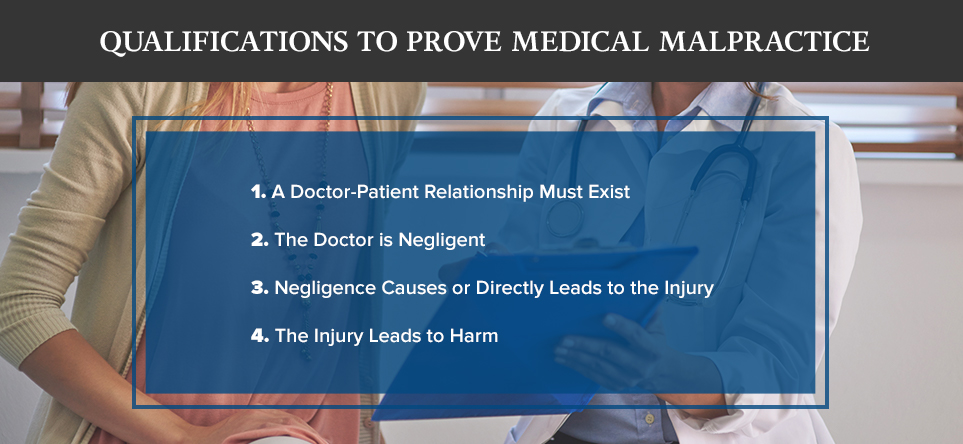 Qualifications to Prove Medical Malpractice