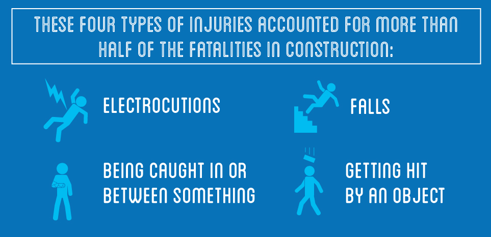 injuries in construction