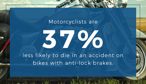 Bikes with anti-lock breaks make motorcyclists less likely to die in an accident