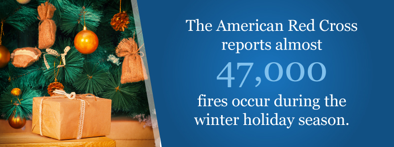 The American Red Cross reports almost 47,000 fires occur during the winter holiday season.