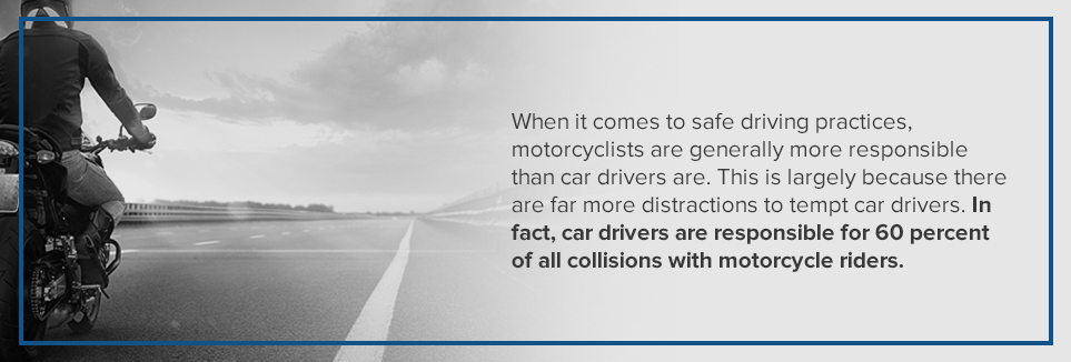 Car drivers are responsible for 60% of all collisions with motorcycle riders.