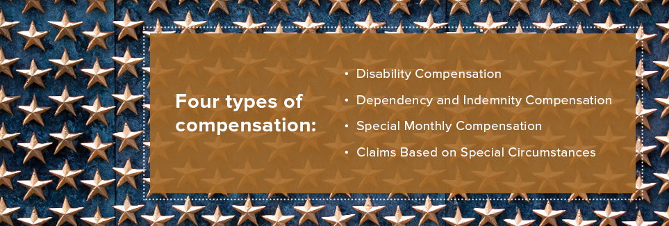 Four types of compensation are available from the U.S. Department of Veteran Affairs