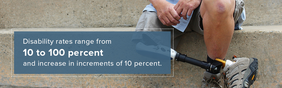 Disability rates range from 10 to 100 percent and increase in increments of 10 percent.