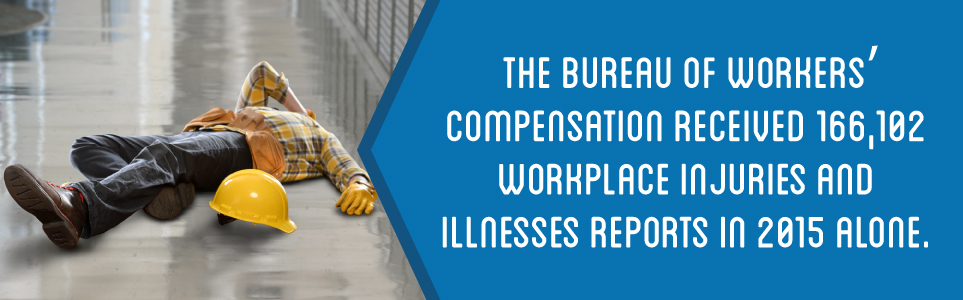 166,102 workplace injuries and illnesses reported in 2015.