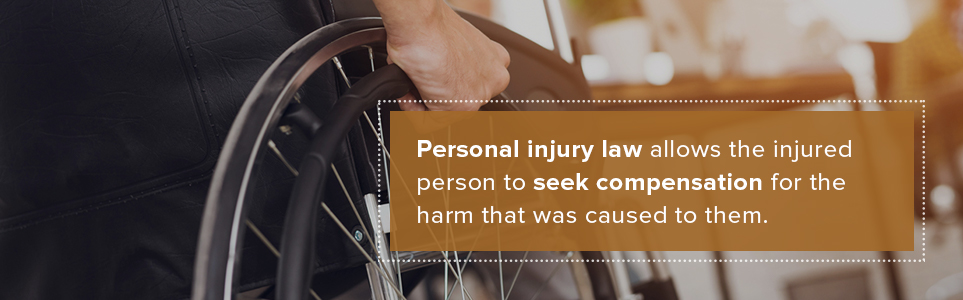 Personal injury law allows the injured to seek compensation for the harm caused to them.