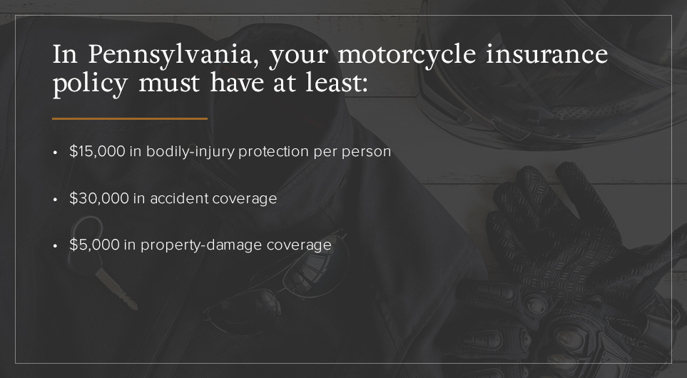 Motorcycle insurance policy minimums.