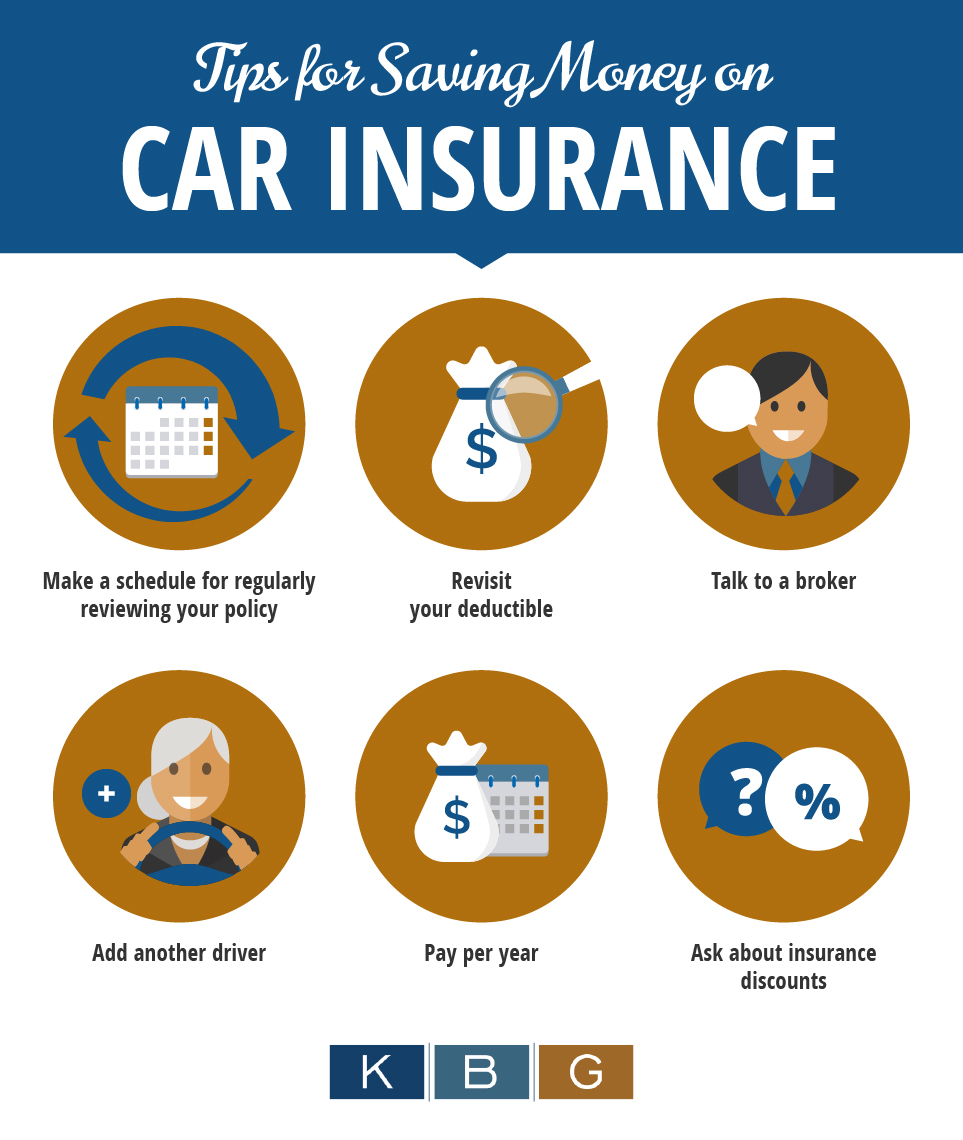 Tips for Saving on Car Insurance [Infographic]