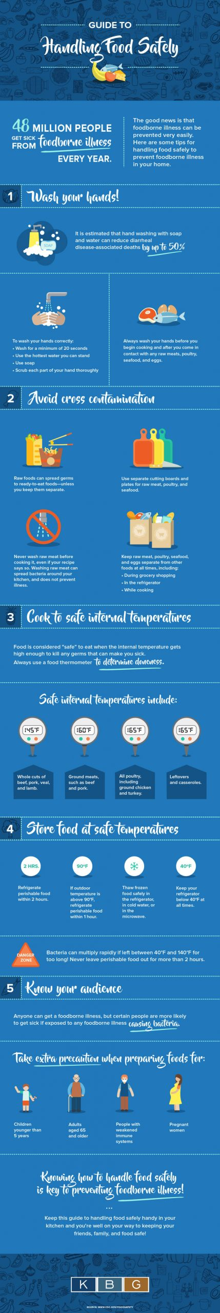 Guide to Food Handling Safety [Infographic]