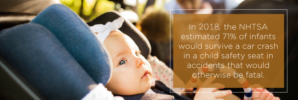 An estimaged 71% of infants would survive a crash in a child safety seat that would otherwise be fatal.
