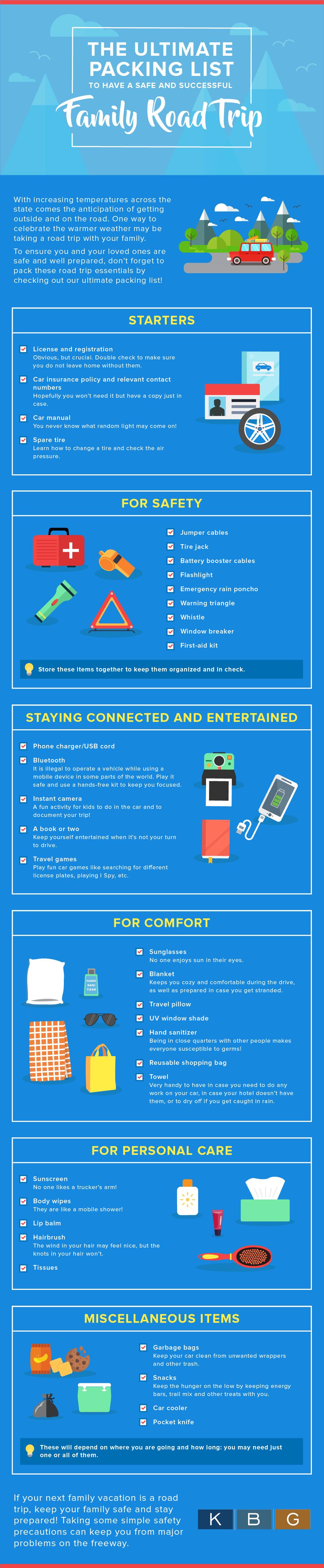 road trip necessities infographic