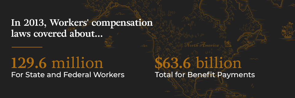 Workers' Compensation Law Coverage