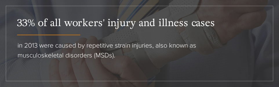 In 2013, 33% of all workers' injury and illness cases were caused by repetitiv strain injuries.