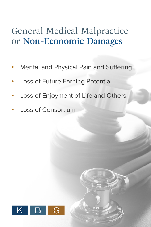 General Medical Malpractice or Non-Economic Damages [list]