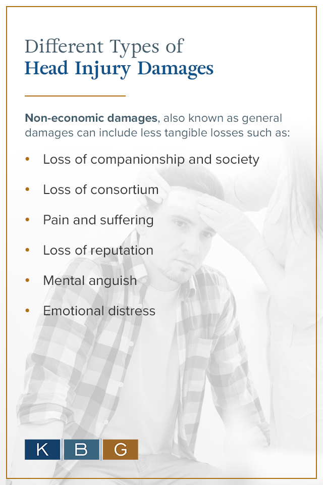Different Types of Head Injury Damages [List]