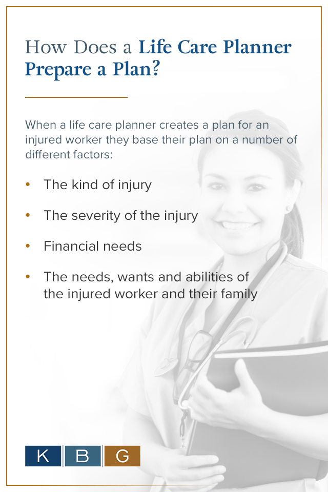 How does a life care planner prepare a plan?