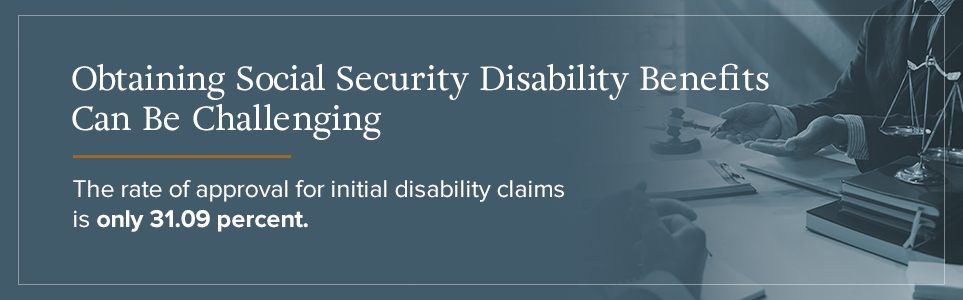 The rate of approval for initial disability claims is only 31.09%