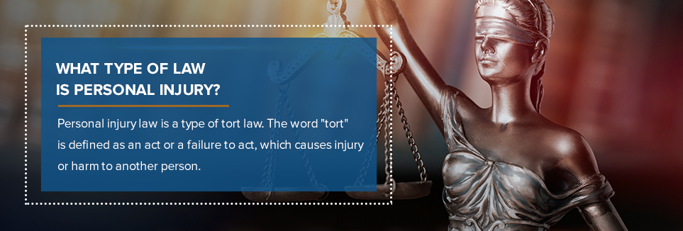 What Type of Law if Personal Injury?