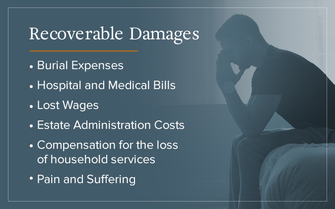Wrongful death recoverable damages