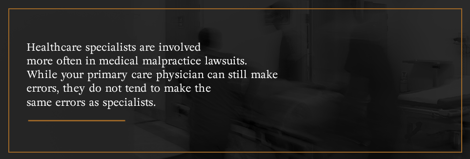 Healthcare specialists are involved more often in medical malpractice lawsuits.
