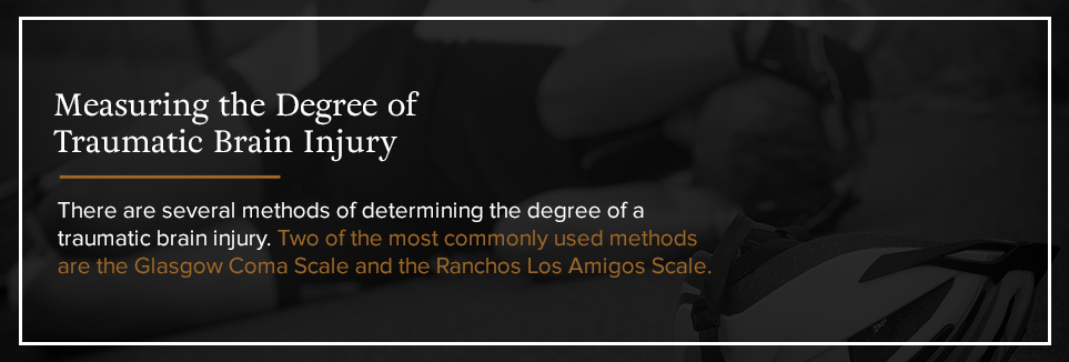 Measuring the Degree of Traumatic Brain Injury
