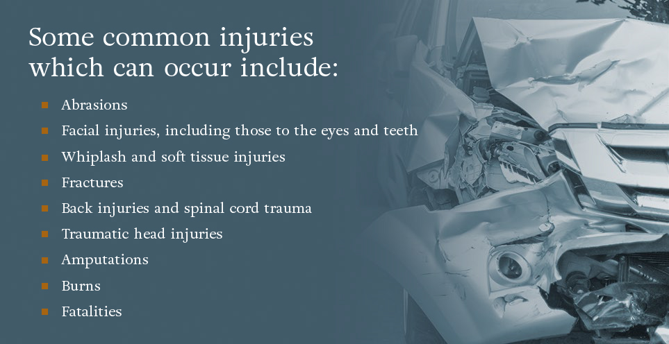 Some common injuries which can occur include abrasions, facial injuries, whiplash, fractures, back injuries, traumatic head injuries, amputations, burns and fatalities.