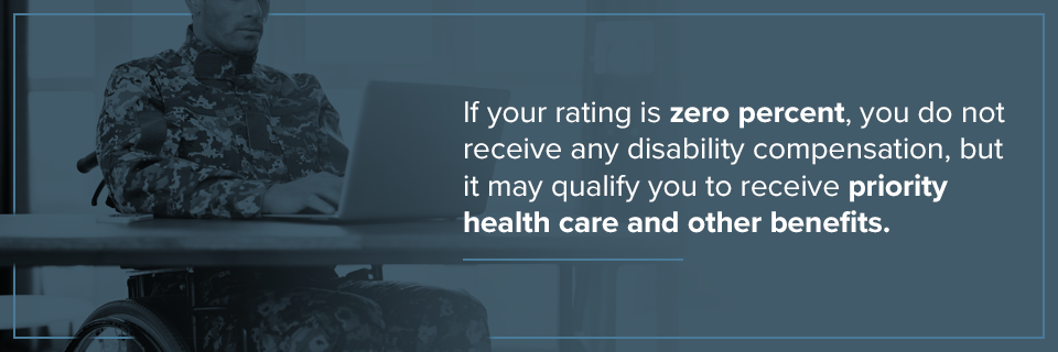 If your rating is zero percent, you do not receive any disability compensation, but may qualify to receive priority for other benefits.