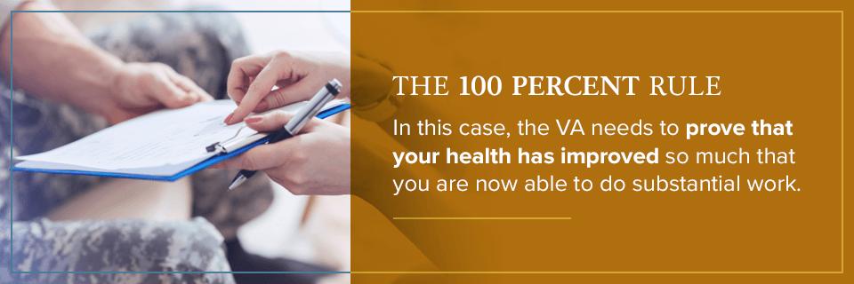 The 100 Percent Rule
