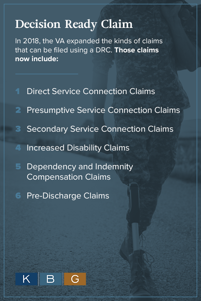 Decision Ready Claims include [list]