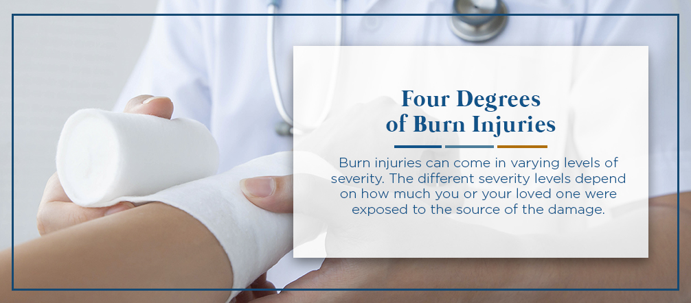 Four Degrees of Burn Injuries